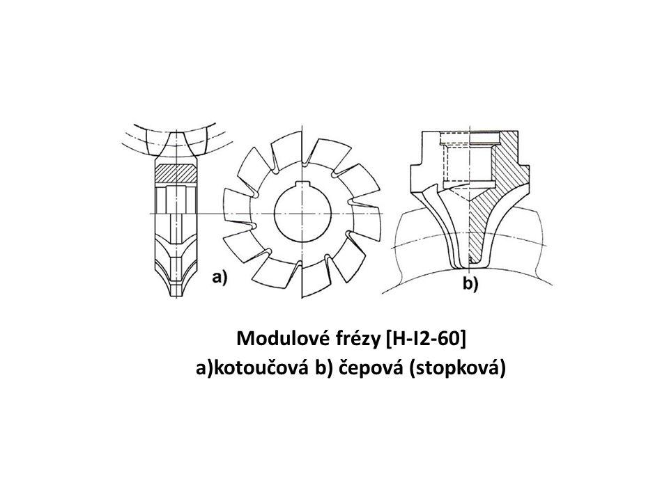 Broušení Maag pomocí skloněných kotoučů [H-I2/75] a) hranou kotouče, b) plochou kotouče