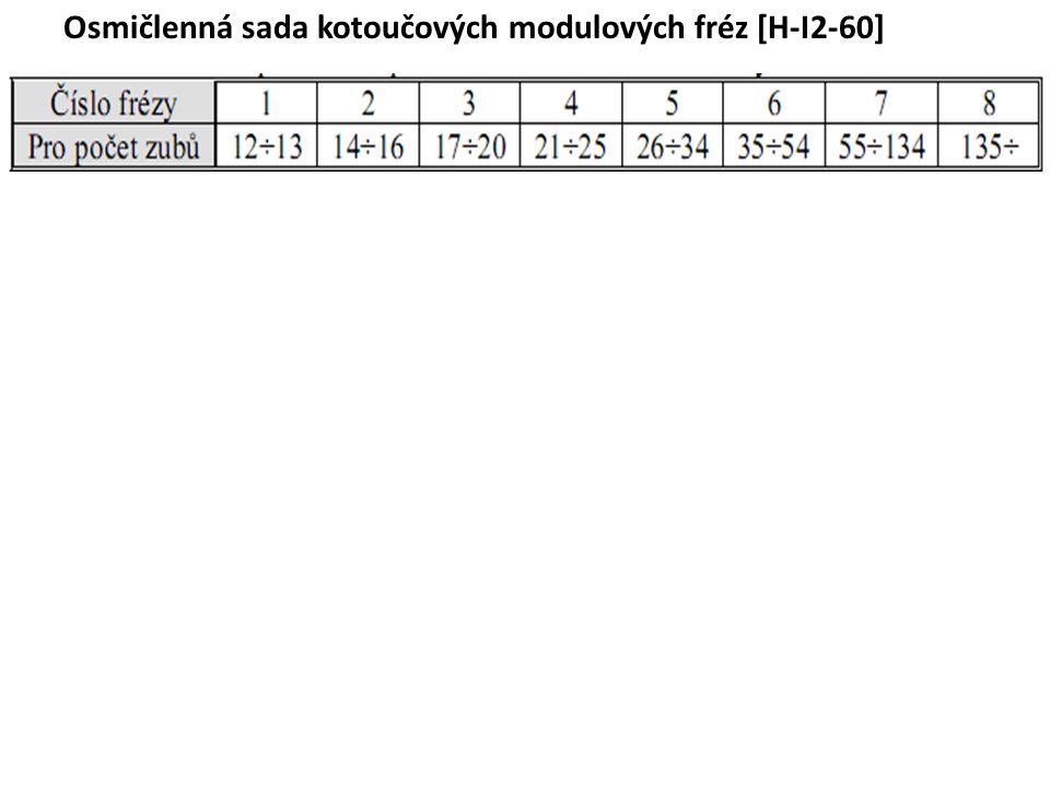 Osmičlenná sada kotoučových modulových fréz [H-I2-60]