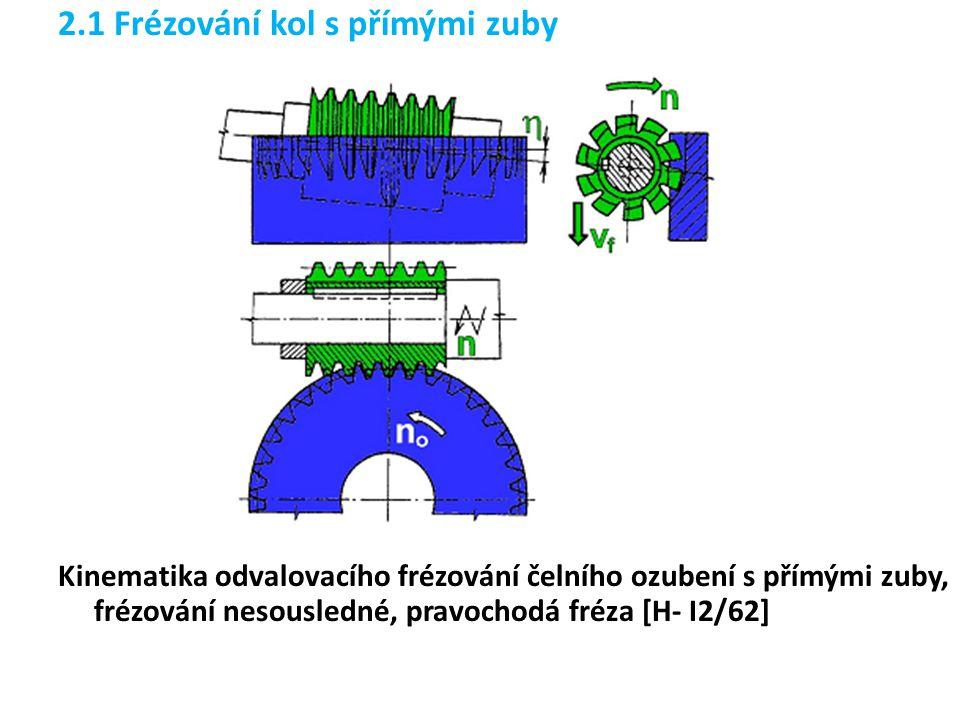 8 Lapování Lapované kolo (obrobek) je v záběru zpravidla slitinovým kolem (nástroj) stejného modulu.