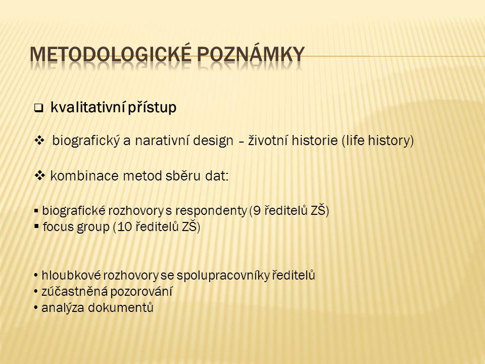  kvalitativní přístup  biografický a narativní design – životní historie (life history)  kombinace metod sběru dat:  biografické rozhovory s respo