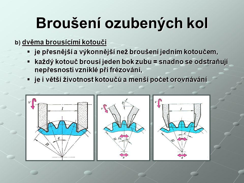 Broušení ozubených kol b) dvěma brousícími kotouči  je přesnější a výkonnější než broušení jedním kotoučem,  každý kotouč brousí jeden bok zubu = sn