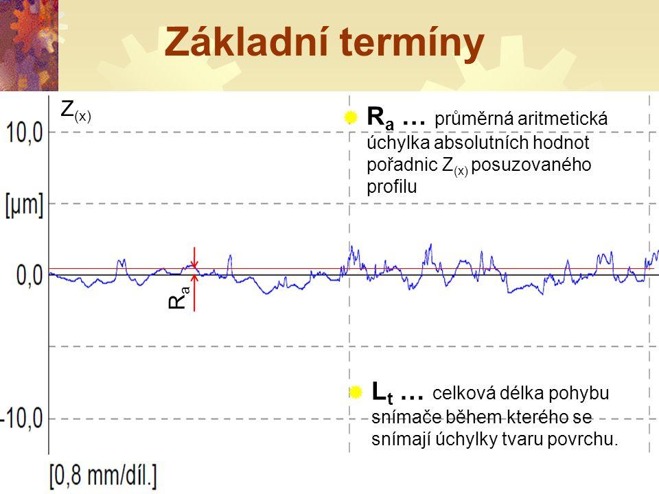 Měření běžných rozměrů profilprojektorem PJ-A3000 Mitutoyo Naměřené hodnoty: D a [mm]106,245 D f [mm]92,396 z … počet zubů33 Vypočtené hodnoty: m...modul v mm (řada 1)3 d = m * z [mm]99 korekce x [mm]0,2075
