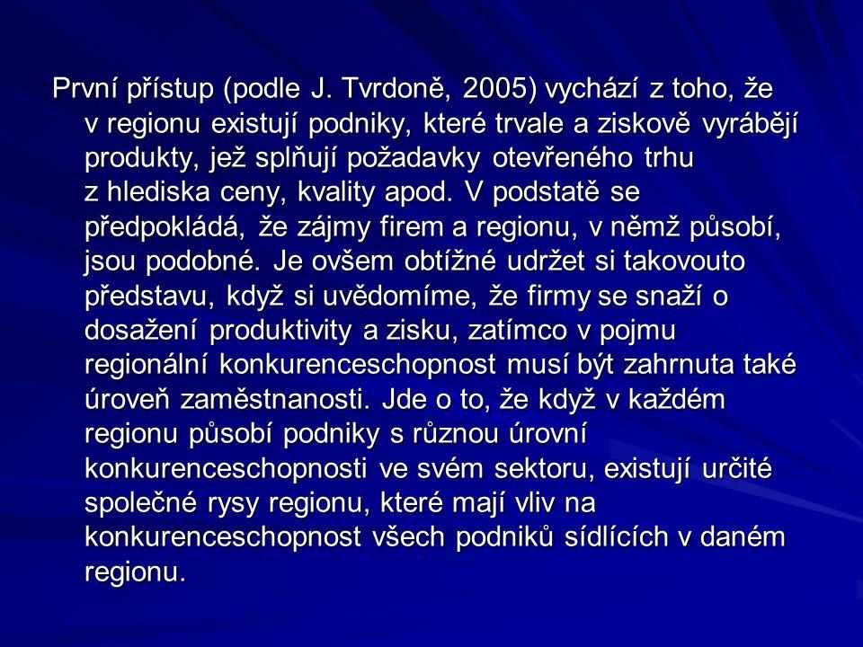Název projektu: Konkurenceschopnost regionů v rámci České republiky a Evropské unie Registrační číslo: 402/09/0179 Projekt Konkurenceschopnost regionů v rámci České republiky a Evropské unie byl koncipován jako tříletý.