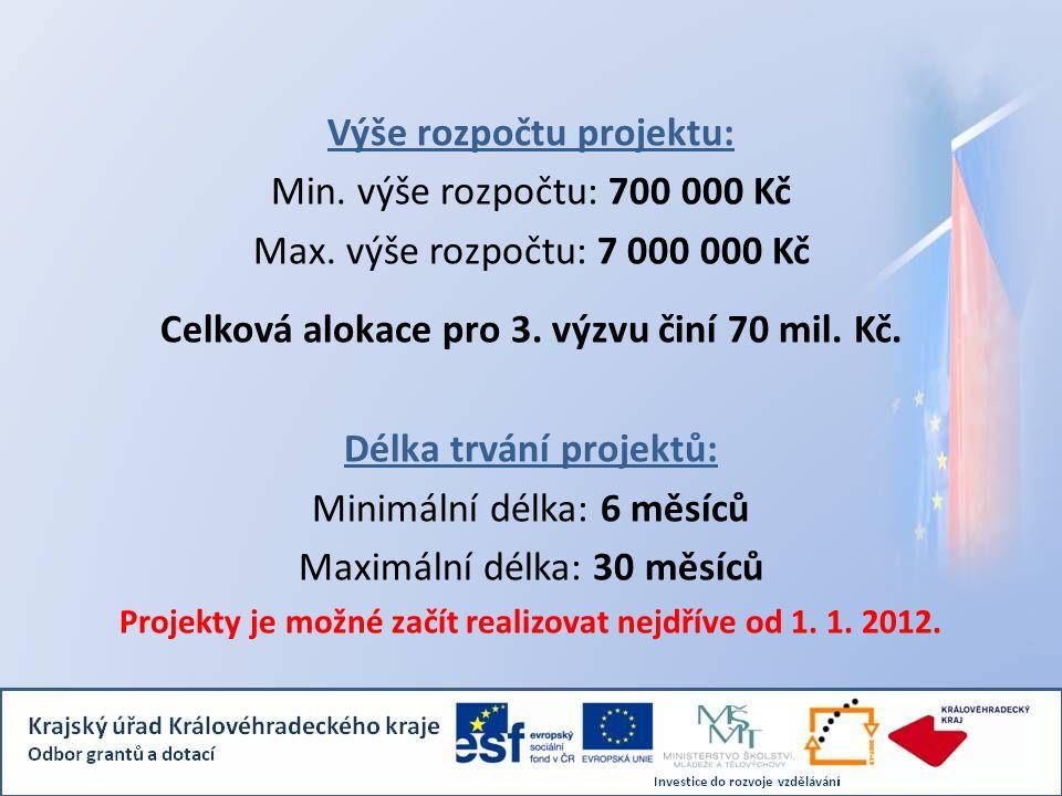 Výše rozpočtu projektu: Min. výše rozpočtu: 700 000 Kč Max. výše rozpočtu: 7 000 000 Kč Celková alokace pro 3. výzvu činí 70 mil. Kč. Délka trvání pro
