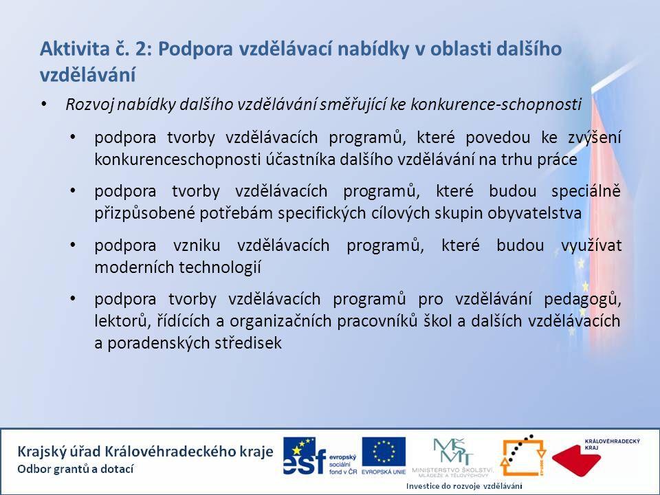 Aktivita č. 2: Podpora vzdělávací nabídky v oblasti dalšího vzdělávání Rozvoj nabídky dalšího vzdělávání směřující ke konkurence-schopnosti podpora tv