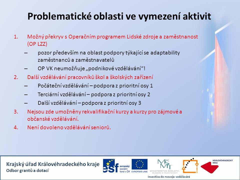 Problematické oblasti ve vymezení aktivit 1.Možný překryv s Operačním programem Lidské zdroje a zaměstnanost (OP LZZ) – pozor především na oblast podp