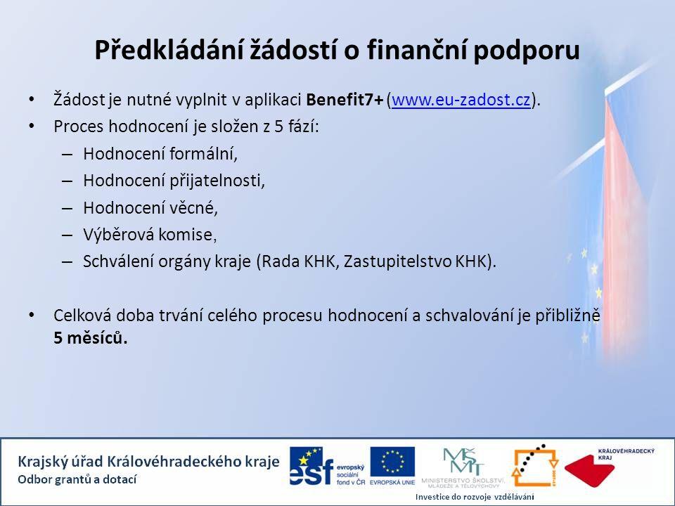 Předkládání žádostí o finanční podporu Žádost je nutné vyplnit v aplikaci Benefit7+ (www.eu-zadost.cz).www.eu-zadost.cz Proces hodnocení je složen z 5