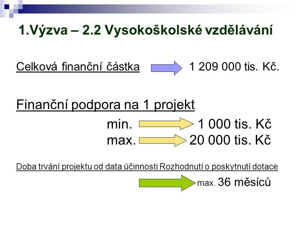 1.Výzva – 2.2 Vysokoškolské vzdělávání Celková finanční částka 1 209 000 tis. Kč. Finanční podpora na 1 projekt min.1 000 tis. Kč max. 20 000 tis. Kč