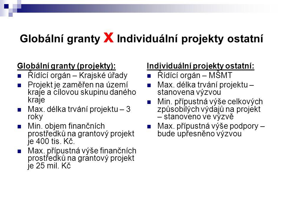 Globální granty x Individuální projekty ostatní Globální granty (projekty): Řídící orgán – Krajské úřady Projekt je zaměřen na území kraje a cílovou s