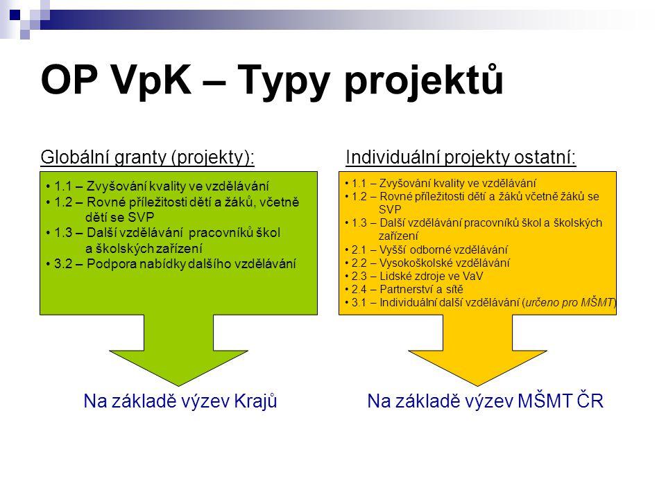 OP VpK – Globální cíl Rozvoj vzdělanostní společnosti za účelem posílení konkurenceschopnosti ČR prostřednictvím modernizace systémů počátečního, terciárního a dalšího vzdělávání, jejich propojení do komplexního systému celoživotního učení a zlepšení podmínek ve výzkumu a vývoji.