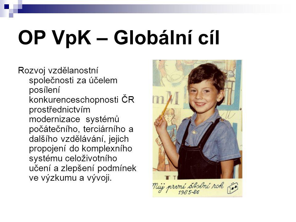 OP VpK – Příručka pro žadatele http://www.msmt.cz/upload s/soubory/ESF/SG08040 8PriruckaprozadateleOP VK.pdf