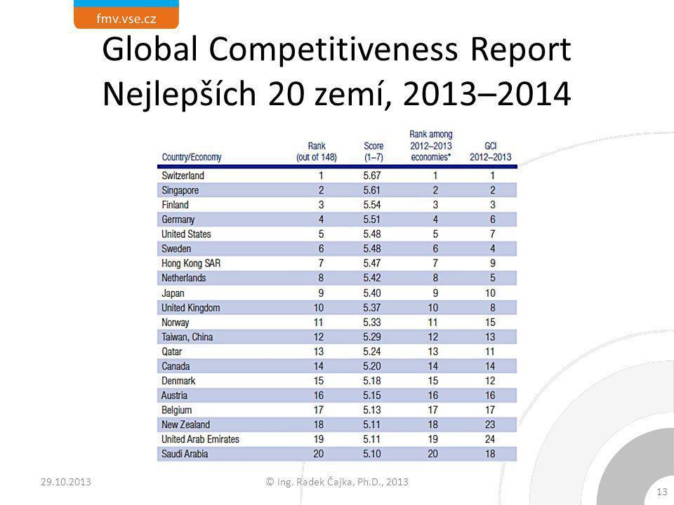 Global Competitiveness Report Nejlepších 20 zemí, 2013–2014 © Ing. Radek Čajka, Ph.D., 2013 13 29.10.2013