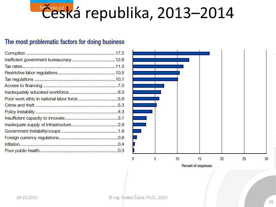 Česká republika, 2013–2014 © Ing. Radek Čajka, Ph.D., 2013 16 29.10.2013