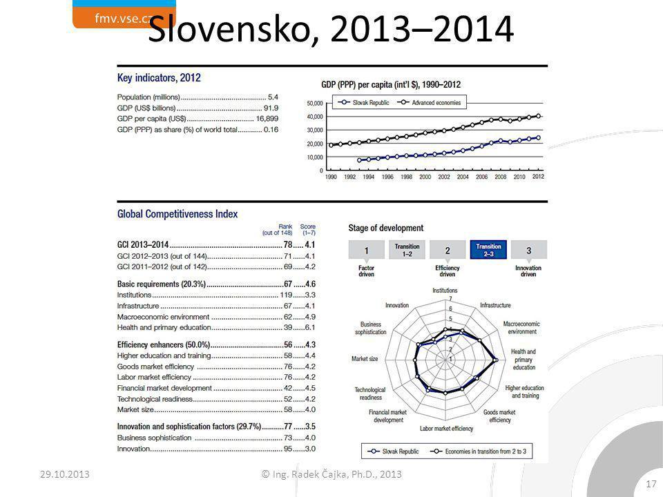 Slovensko, 2013–2014 © Ing. Radek Čajka, Ph.D., 2013 17 29.10.2013