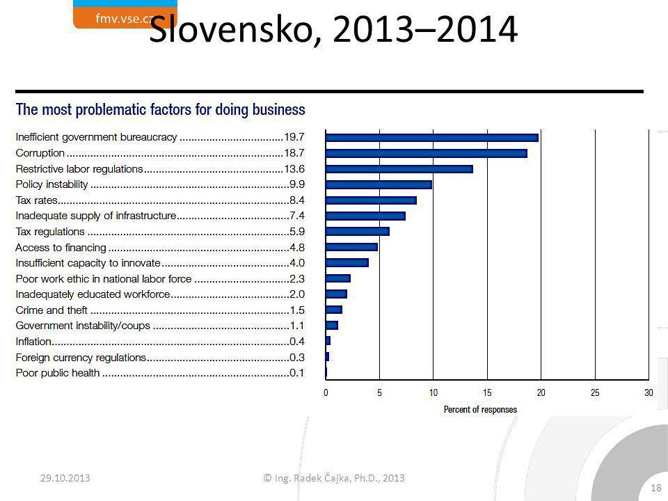 Slovensko, 2013–2014 © Ing. Radek Čajka, Ph.D., 2013 18 29.10.2013