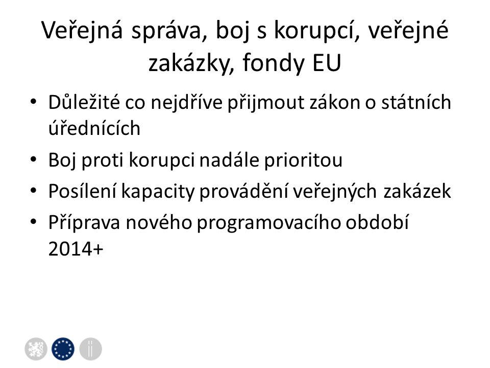 Veřejná správa, boj s korupcí, veřejné zakázky, fondy EU Důležité co nejdříve přijmout zákon o státních úřednících Boj proti korupci nadále prioritou Posílení kapacity provádění veřejných zakázek Příprava nového programovacího období 2014+