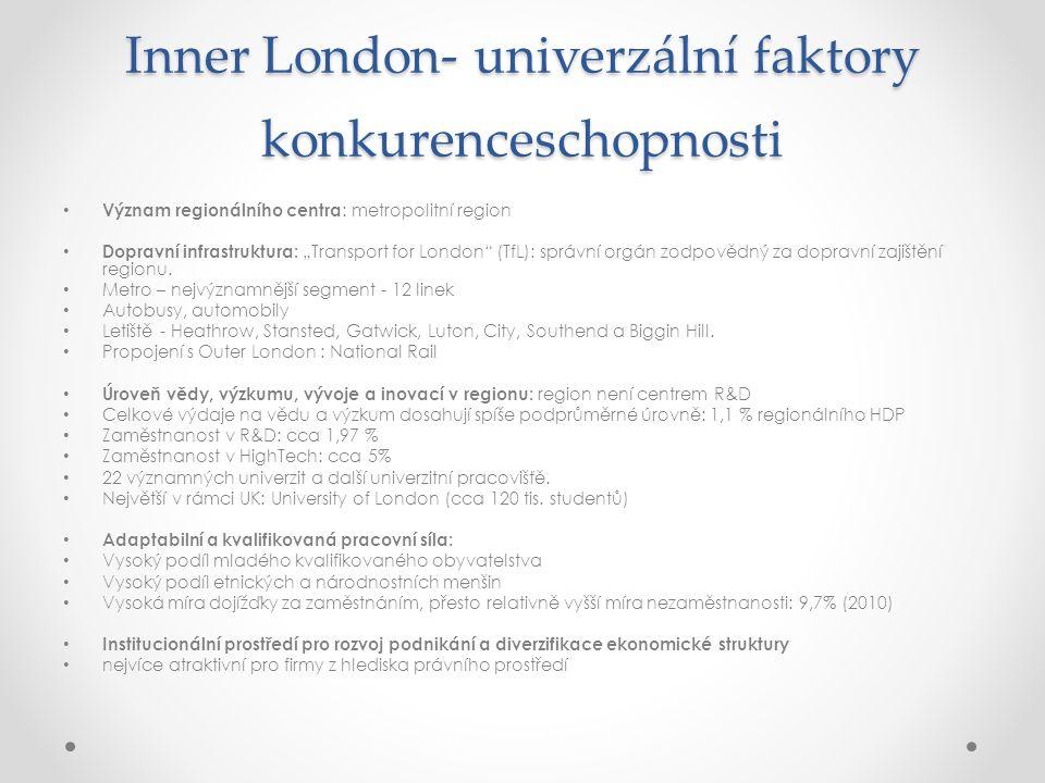 """Inner London- univerzální faktory konkurenceschopnosti Význam regionálního centra : metropolitní region Dopravní infrastruktura: """"Transport for London"""
