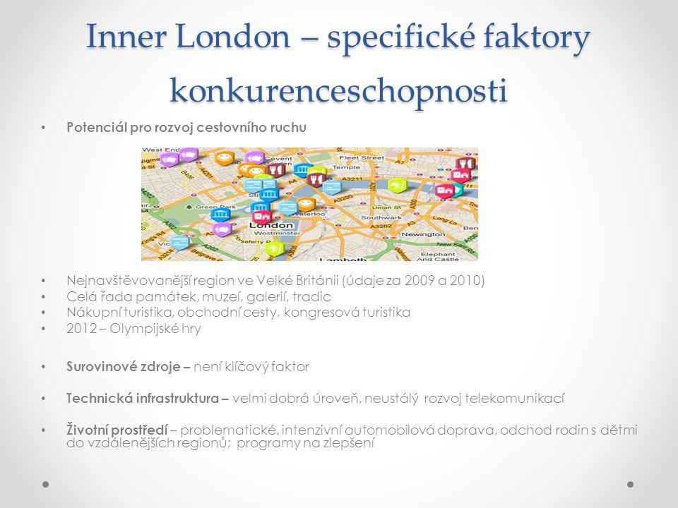 Inner London – specifické faktory konkurenceschopnosti Potenciál pro rozvoj cestovního ruchu Nejnavštěvovanější region ve Velké Británii (údaje za 200