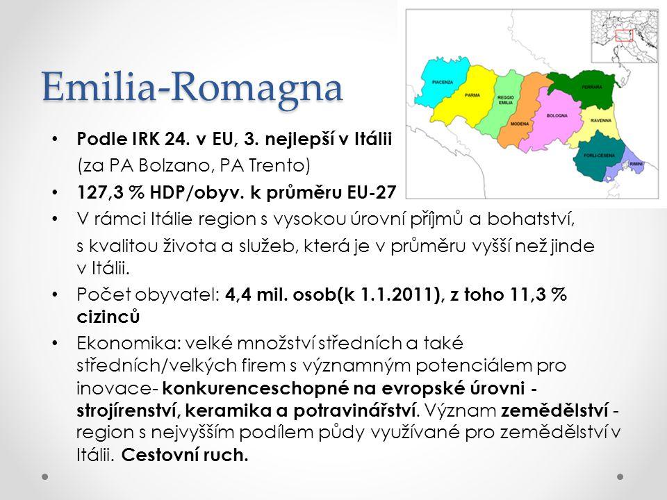 Emilia-Romagna Podle IRK 24. v EU, 3. nejlepší v Itálii (za PA Bolzano, PA Trento) 127,3 % HDP/obyv. k průměru EU-27 (2008) V rámci Itálie region s vy
