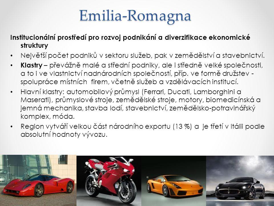 Emilia-Romagna Institucionální prostředí pro rozvoj podnikání a diverzifikace ekonomické struktury Největší počet podniků v sektoru služeb, pak v země