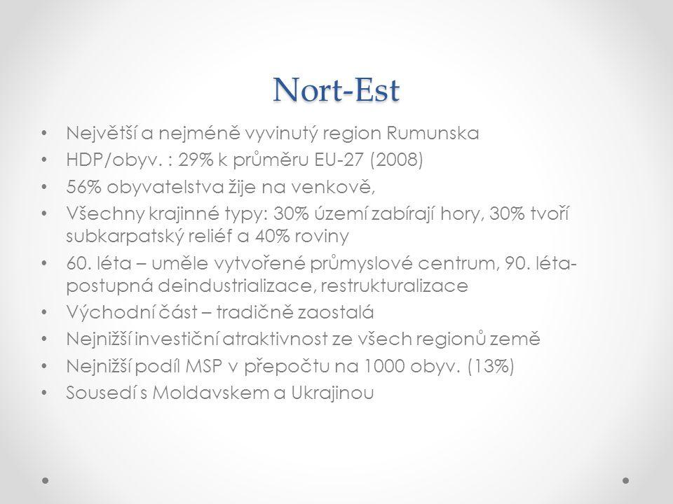 Nort-Est Největší a nejméně vyvinutý region Rumunska HDP/obyv. : 29% k průměru EU-27 (2008) 56% obyvatelstva žije na venkově, Všechny krajinné typy: 3