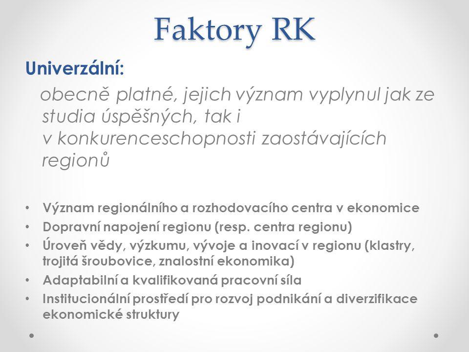 Faktory RK Univerzální: obecně platné, jejich význam vyplynul jak ze studia úspěšných, tak i v konkurenceschopnosti zaostávajících regionů Význam regi