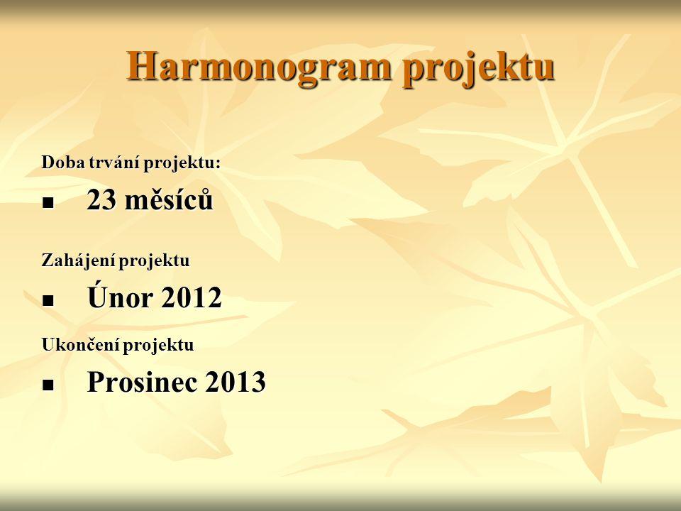 Harmonogram projektu Doba trvání projektu: 23 měsíců 23 měsíců Zahájení projektu Únor 2012 Únor 2012 Ukončení projektu Prosinec 2013 Prosinec 2013