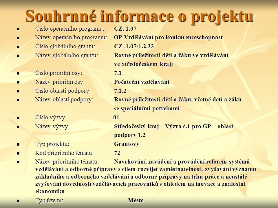 Souhrnné informace o projektu Číslo operačního programu: CZ.