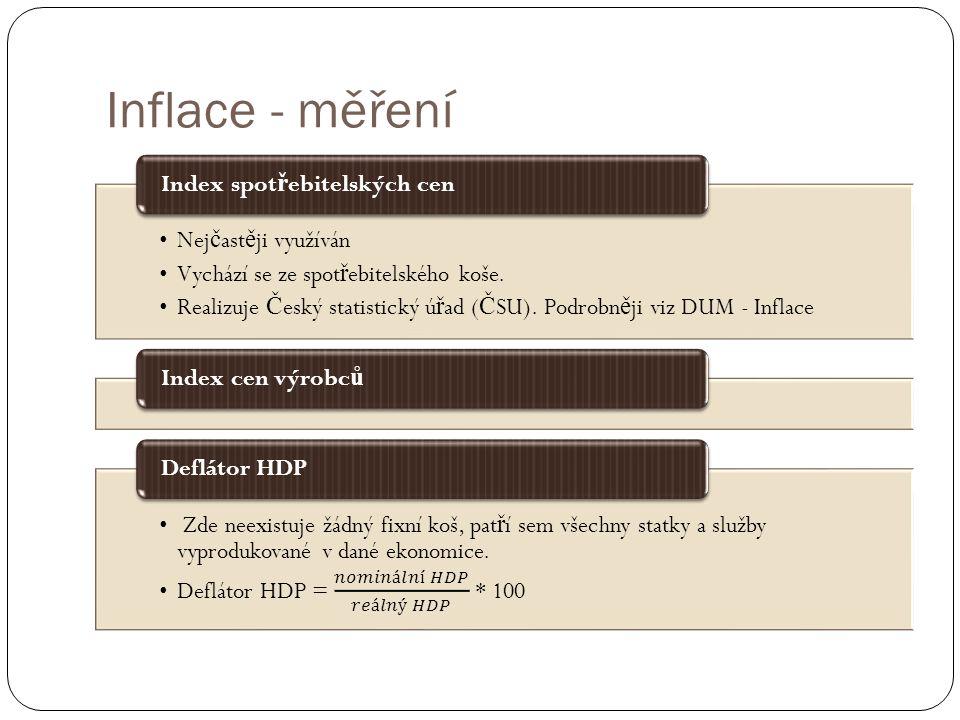 Inflace - měření Nej č ast ě ji využíván Vychází se ze spot ř ebitelského koše.