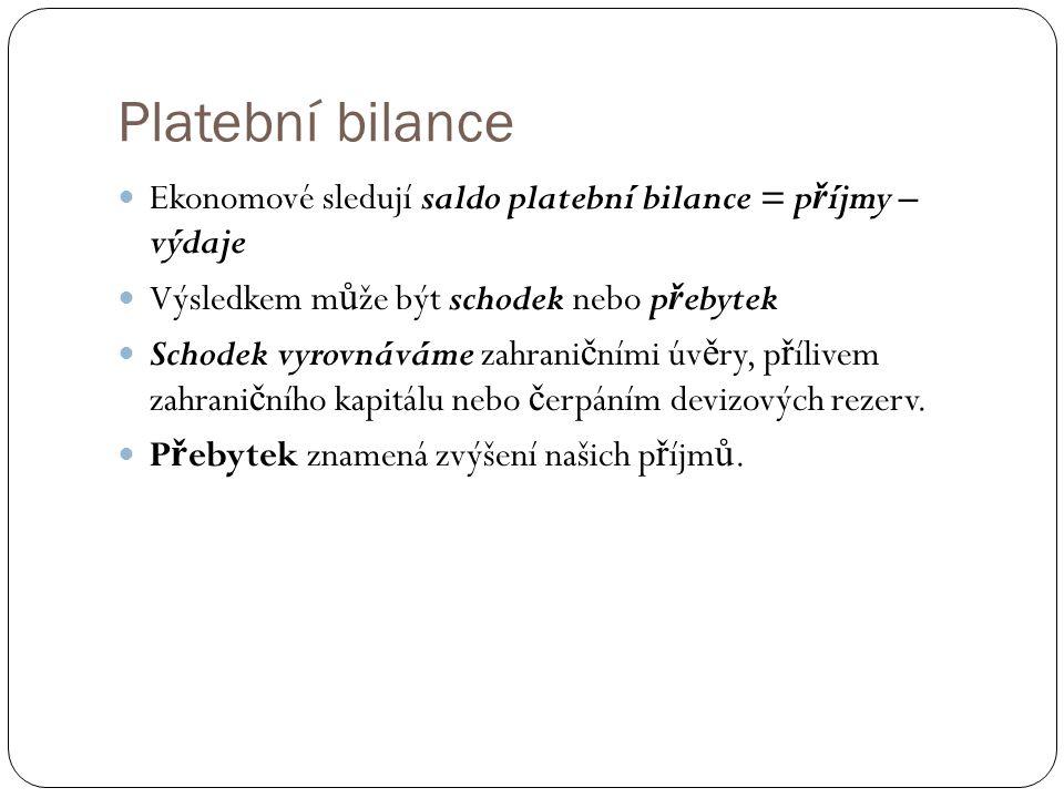 Platební bilance Ekonomové sledují saldo platební bilance = p ř íjmy – výdaje Výsledkem m ů že být schodek nebo p ř ebytek Schodek vyrovnáváme zahrani