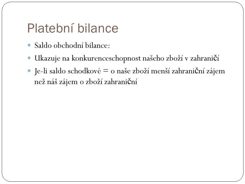 Platební bilance Saldo obchodní bilance: Ukazuje na konkurenceschopnost našeho zboží v zahrani č í Je-li saldo schodkové = o naše zboží menší zahrani