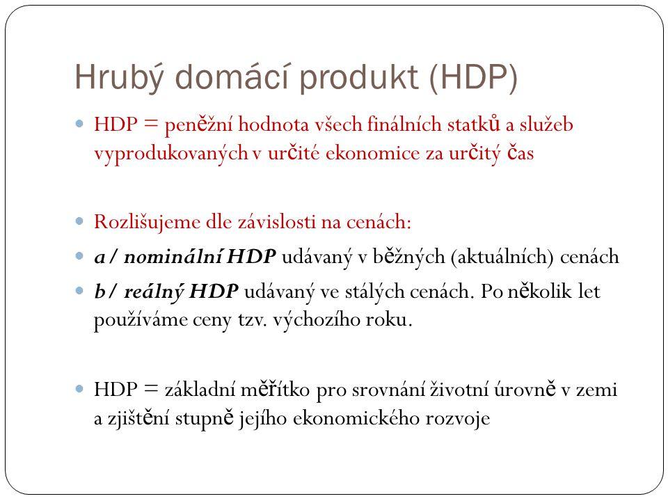 Hrubý domácí produkt (HDP) HDP = pen ě žní hodnota všech finálních statk ů a služeb vyprodukovaných v ur č ité ekonomice za ur č itý č as Rozlišujeme