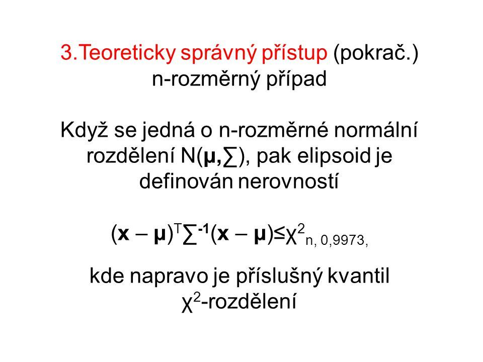3.Teoreticky správný přístup (pokrač.) n-rozměrný případ Když se jedná o n-rozměrné normální rozdělení N(μ,∑), pak elipsoid je definován nerovností (x – μ) T ∑ -1 (x – μ)≤χ 2 n, 0,9973, kde napravo je příslušný kvantil χ 2 -rozdělení