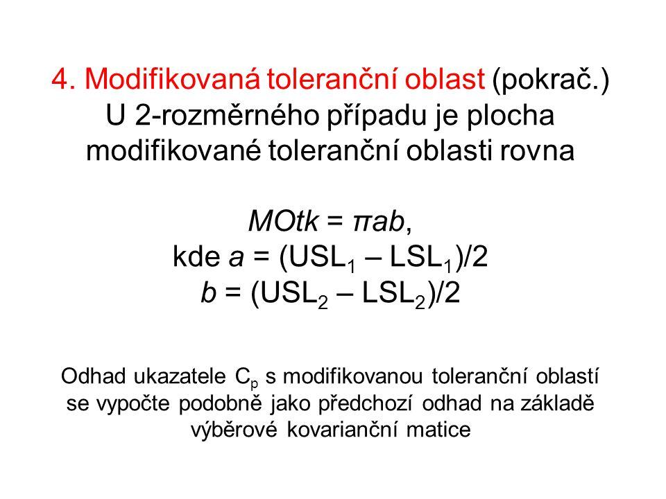 4. Modifikovaná toleranční oblast (pokrač.) U 2-rozměrného případu je plocha modifikované toleranční oblasti rovna MOtk = πab, kde a = (USL 1 – LSL 1