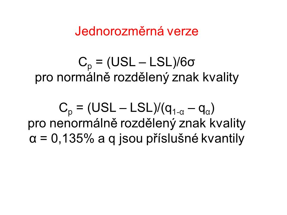 Regulační diagram pro veličinu Y