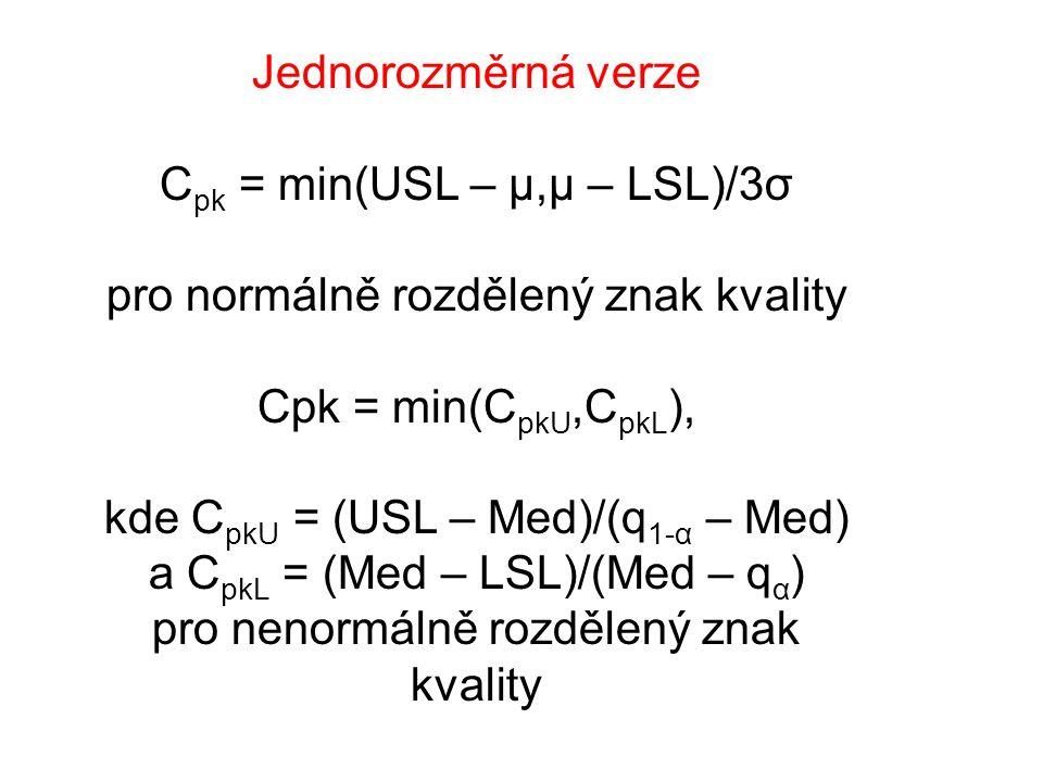 Jednorozměrná verze C pk = min(USL – μ,μ – LSL)/3σ pro normálně rozdělený znak kvality Cpk = min(C pkU,C pkL ), kde C pkU = (USL – Med)/(q 1-α – Med) a C pkL = (Med – LSL)/(Med – q α ) pro nenormálně rozdělený znak kvality