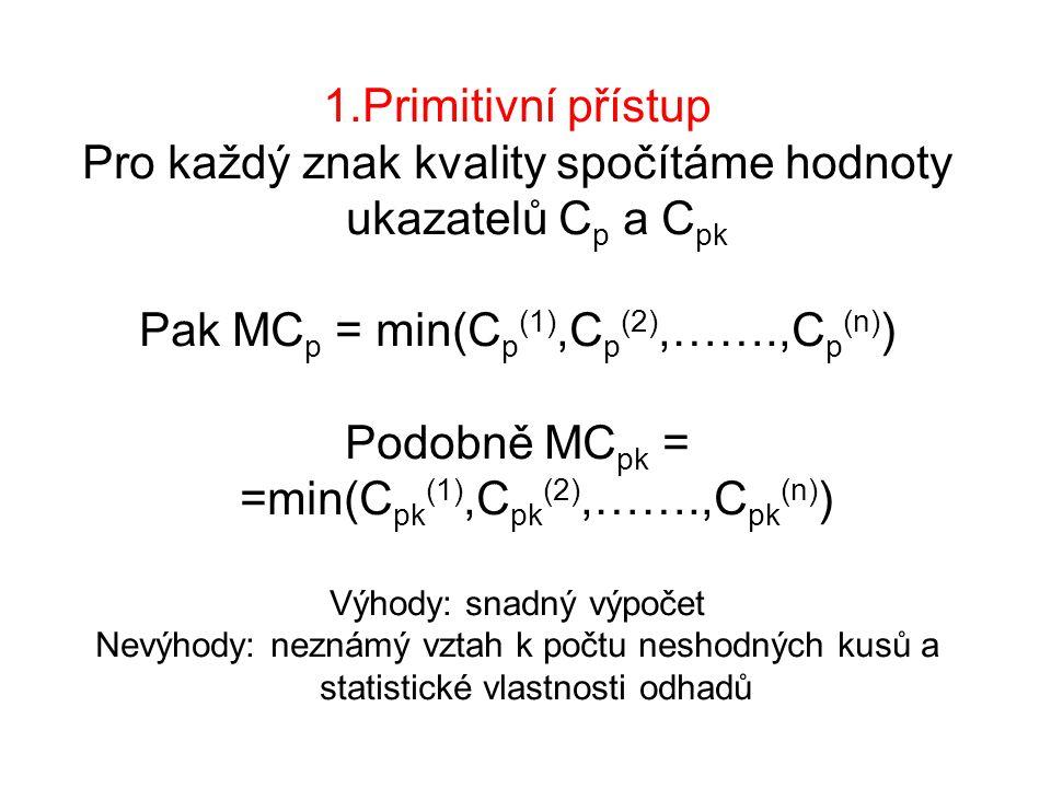 1.Primitivní přístup Pro každý znak kvality spočítáme hodnoty ukazatelů C p a C pk Pak MC p = min(C p (1),C p (2),…….,C p (n) ) Podobně MC pk = =min(C pk (1),C pk (2),…….,C pk (n) ) Výhody: snadný výpočet Nevýhody: neznámý vztah k počtu neshodných kusů a statistické vlastnosti odhadů