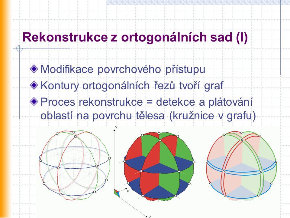 Rekonstrukce z ortogonálních sad (I) Modifikace povrchového přístupu Kontury ortogonálních řezů tvoří graf Proces rekonstrukce = detekce a plátování oblastí na povrchu tělesa (kružnice v grafu)