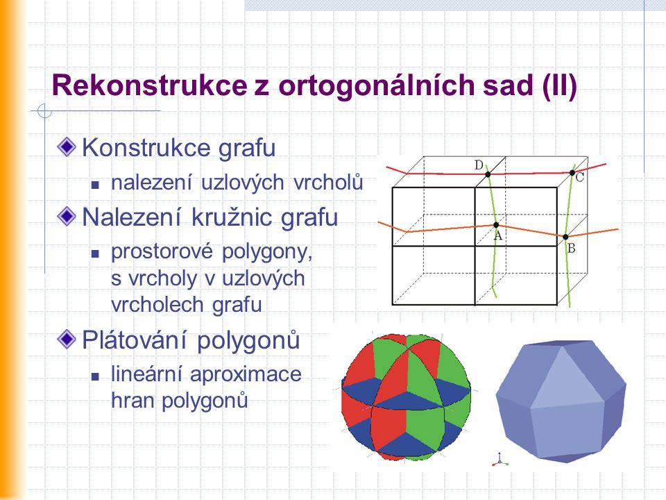 Rekonstrukce z ortogonálních sad (II) Konstrukce grafu nalezení uzlových vrcholů Nalezení kružnic grafu prostorové polygony, s vrcholy v uzlových vrcholech grafu Plátování polygonů lineární aproximace hran polygonů