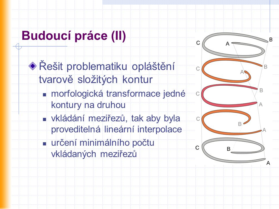 Budoucí práce (II) Řešit problematiku opláštění tvarově složitých kontur morfologická transformace jedné kontury na druhou vkládání meziřezů, tak aby byla proveditelná lineární interpolace určení minimálního počtu vkládaných meziřezů