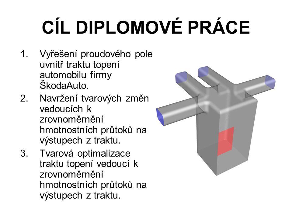 CÍL DIPLOMOVÉ PRÁCE 1.Vyřešení proudového pole uvnitř traktu topení automobilu firmy ŠkodaAuto. 2.Navržení tvarových změn vedoucích k zrovnoměrnění hm