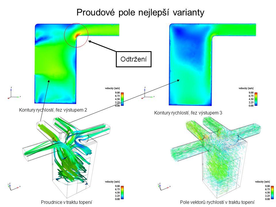 Proudové pole nejlepší varianty Kontury rychlostí, řez výstupem 2 Odtržení Pole vektorů rychlostí v traktu topeníProudnice v traktu topení Kontury rychlostí, řez výstupem 3