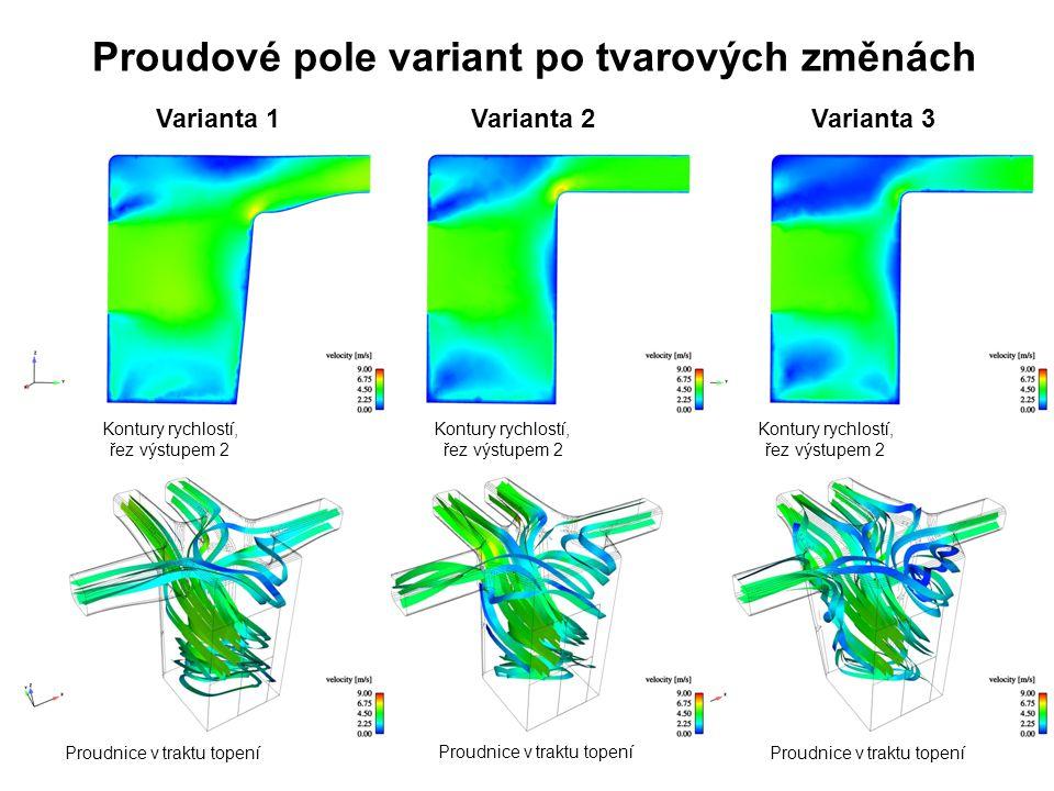 Proudové pole variant po tvarových změnách Proudnice v traktu topení Kontury rychlostí, řez výstupem 2 Kontury rychlostí, řez výstupem 2 Proudnice v traktu topení Kontury rychlostí, řez výstupem 2 Proudnice v traktu topení Varianta 1Varianta 3Varianta 2