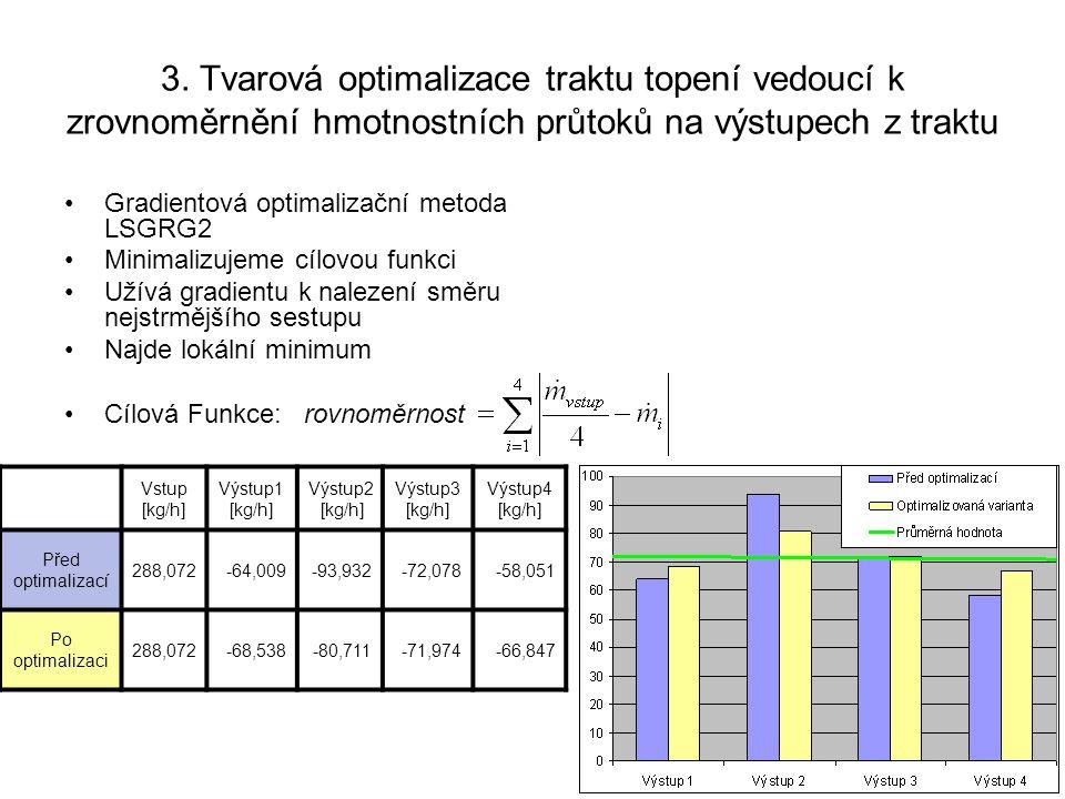 3. Tvarová optimalizace traktu topení vedoucí k zrovnoměrnění hmotnostních průtoků na výstupech z traktu Gradientová optimalizační metoda LSGRG2 Minim