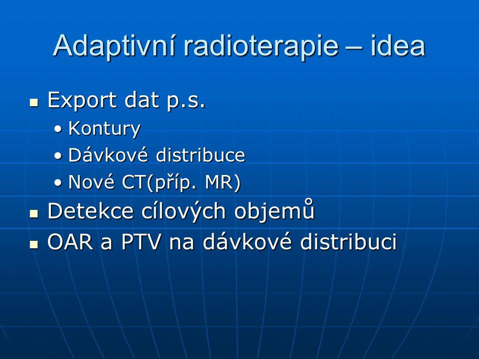 Adaptivní radioterapie – idea Export dat p.s. Export dat p.s.