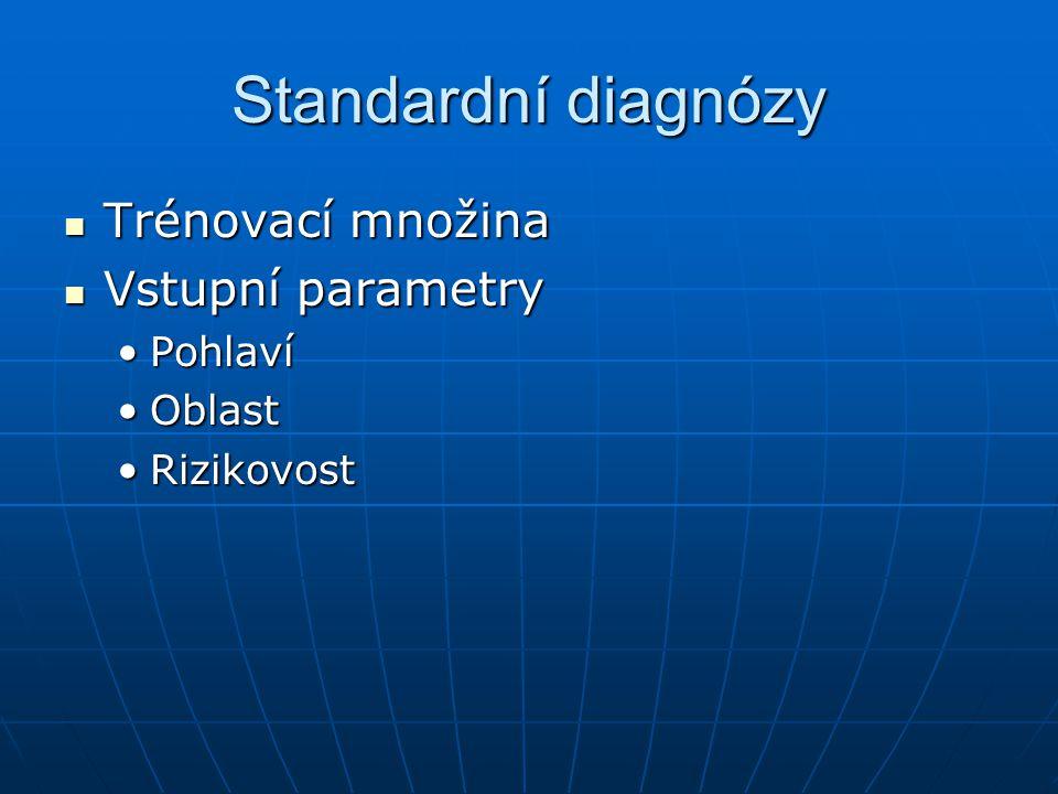 Standardní diagnózy Trénovací množina Trénovací množina Vstupní parametry Vstupní parametry PohlavíPohlaví OblastOblast RizikovostRizikovost