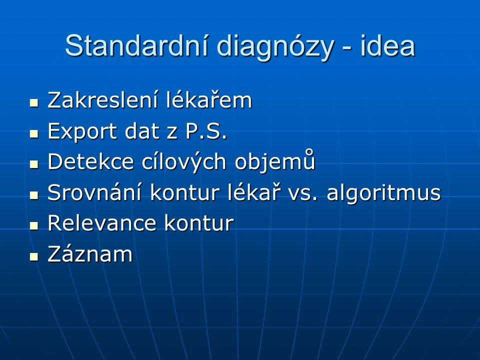 Standardní diagnózy - idea Zakreslení lékařem Zakreslení lékařem Export dat z P.S.
