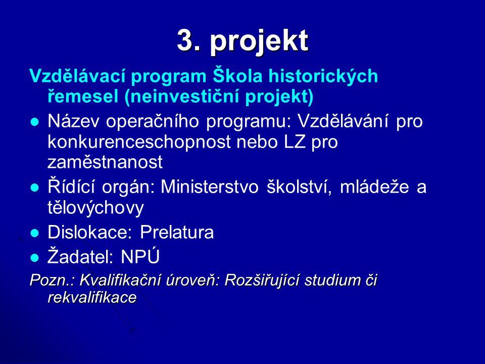 3. projekt Vzdělávací program Škola historických řemesel (neinvestiční projekt) Název operačního programu: Vzdělávání pro konkurenceschopnost nebo LZ