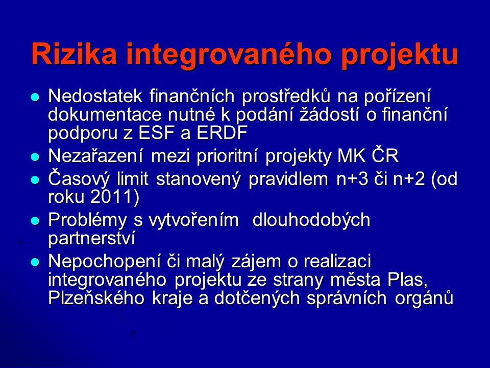 Nedostatek finančních prostředků na pořízení dokumentace nutné k podání žádostí o finanční podporu z ESF a ERDF Nedostatek finančních prostředků na pořízení dokumentace nutné k podání žádostí o finanční podporu z ESF a ERDF Nezařazení mezi prioritní projekty MK ČR Nezařazení mezi prioritní projekty MK ČR Časový limit stanovený pravidlem n+3 či n+2 (od roku 2011) Časový limit stanovený pravidlem n+3 či n+2 (od roku 2011) Problémy s vytvořením dlouhodobých partnerství Problémy s vytvořením dlouhodobých partnerství Nepochopení či malý zájem o realizaci integrovaného projektu ze strany města Plas, Plzeňského kraje a dotčených správních orgánů Nepochopení či malý zájem o realizaci integrovaného projektu ze strany města Plas, Plzeňského kraje a dotčených správních orgánů
