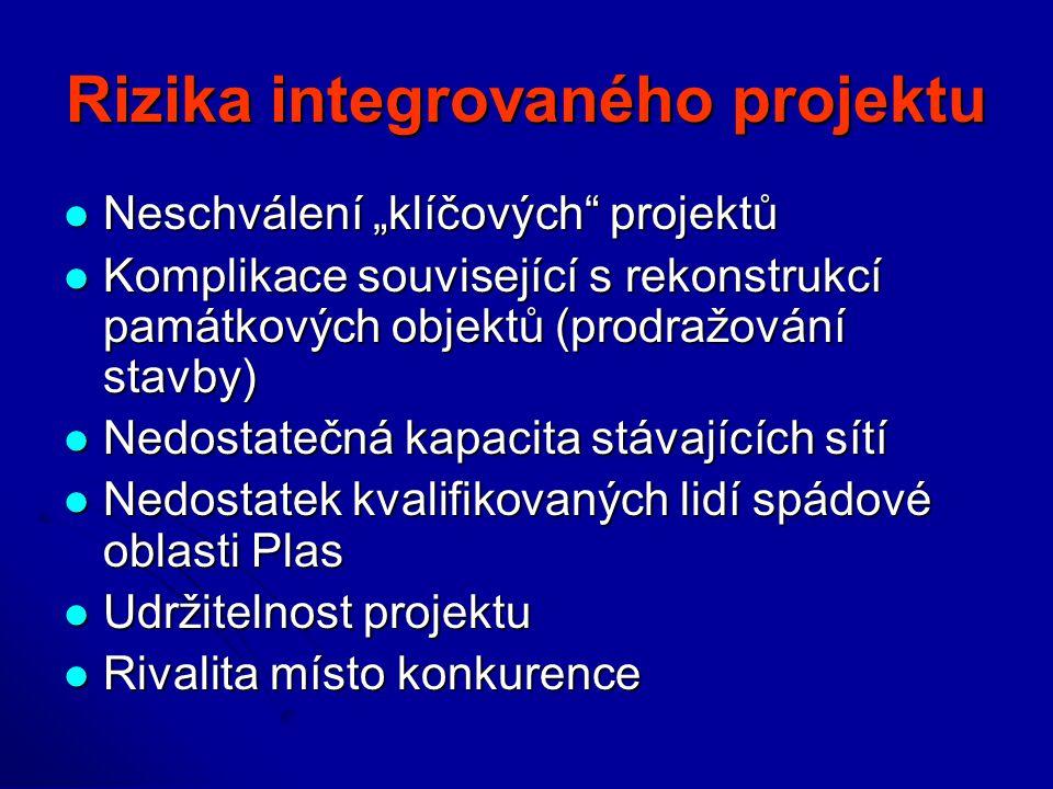 """Rizika integrovaného projektu Neschválení """"klíčových"""" projektů Neschválení """"klíčových"""" projektů Komplikace související s rekonstrukcí památkových obje"""